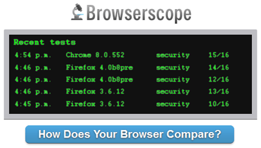 Browserscope Security Test